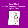 Food Chart for The Very Hungry Caterpillar