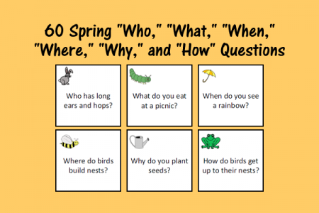 """60 Spring """"Who,"""" """"What,"""" """"When,"""" """"Where,"""" """"Why,"""" and """"How"""" Questions"""