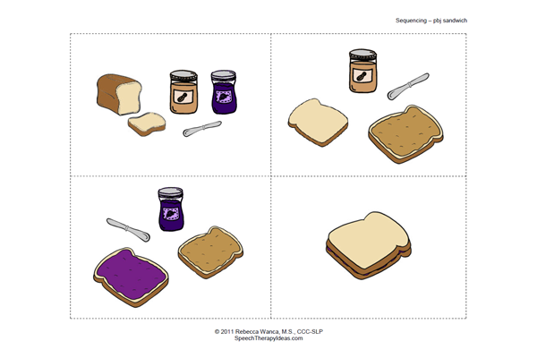 Peanut Butter and Jelly Sequencing Activity