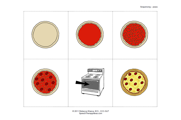 Pepperoni Pizza Sequencing Activity