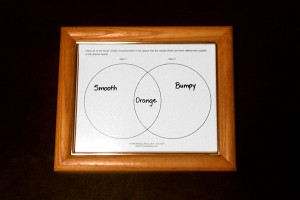 Picture Frame Dry Erase Board