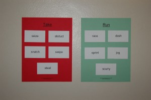 Vivid Verbs Activity and Posters