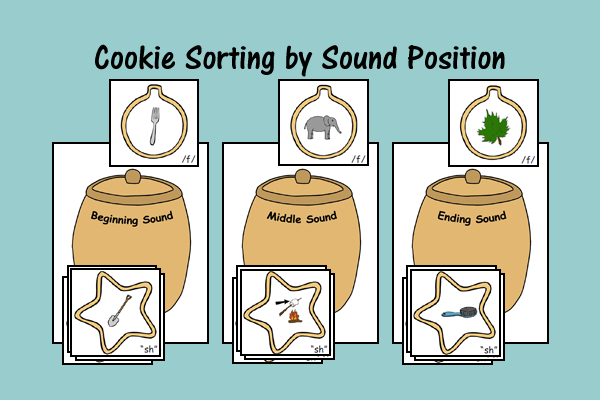 Cookie Sorting By Sound Position